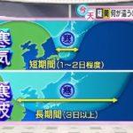 寒波と寒気の違いを分かりやすく説明!仕組みや意味も!